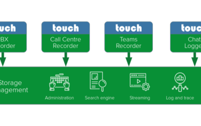 Ström2 – i samarbete med Touch Call Recording Service